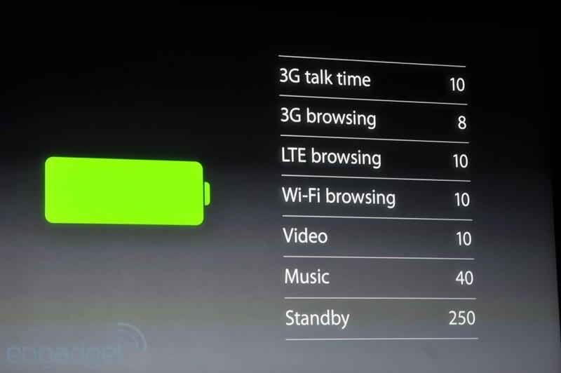 La batería durará 250 horas en 'stand by'